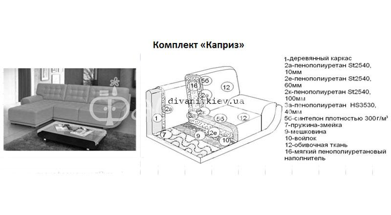 Купить Механизм Для Дивана Санкт-Петербург